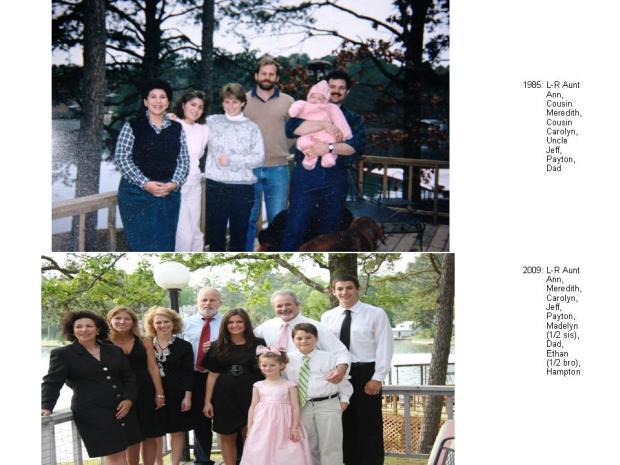 family comparison